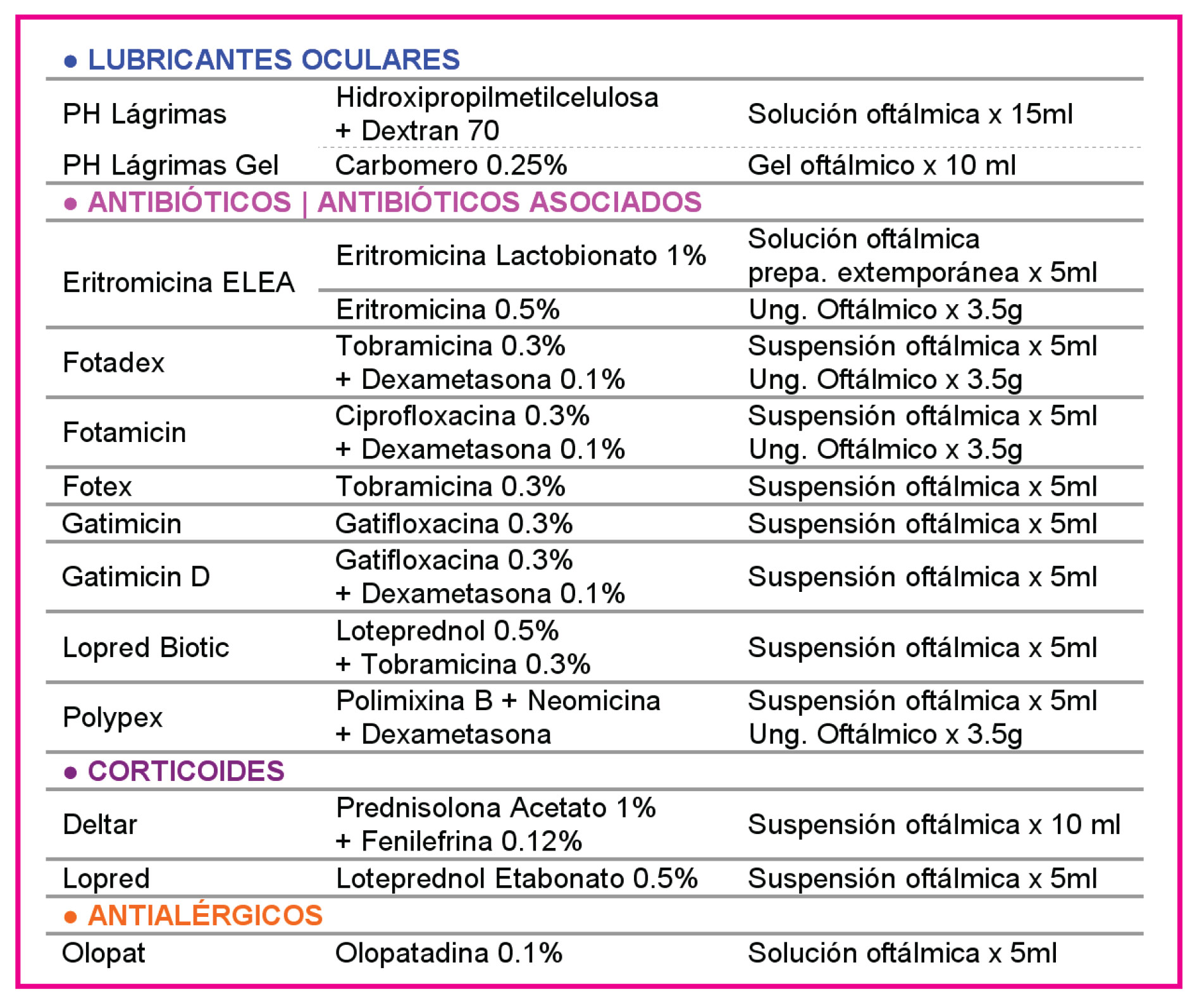 conjuntivitisaguda2