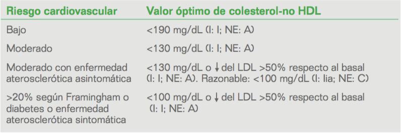 dislipidemia-2